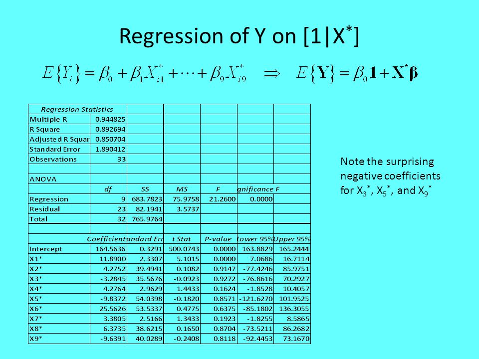 Regression of Y on [1|X*]