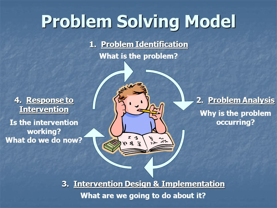 Problem Solving Model 1. Problem Identification