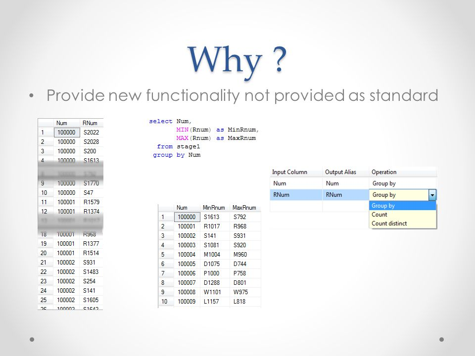 Why Provide new functionality not provided as standard