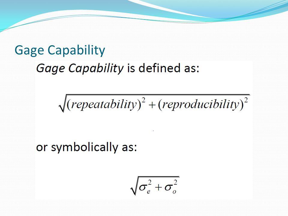 Gage Capability