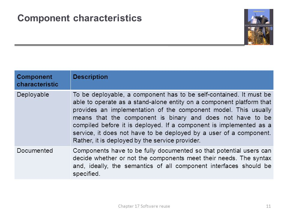 Component characteristics