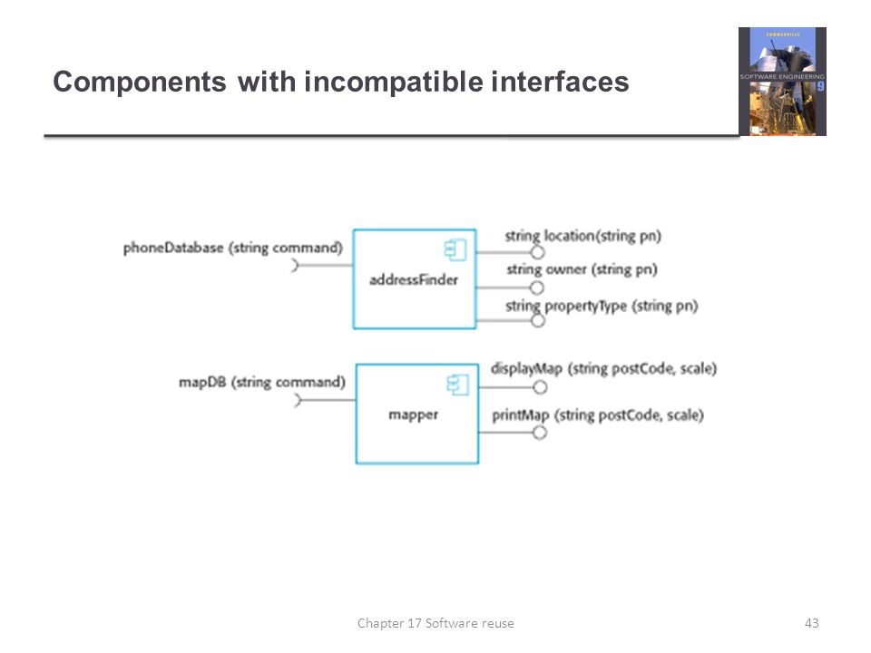 Components with incompatible interfaces