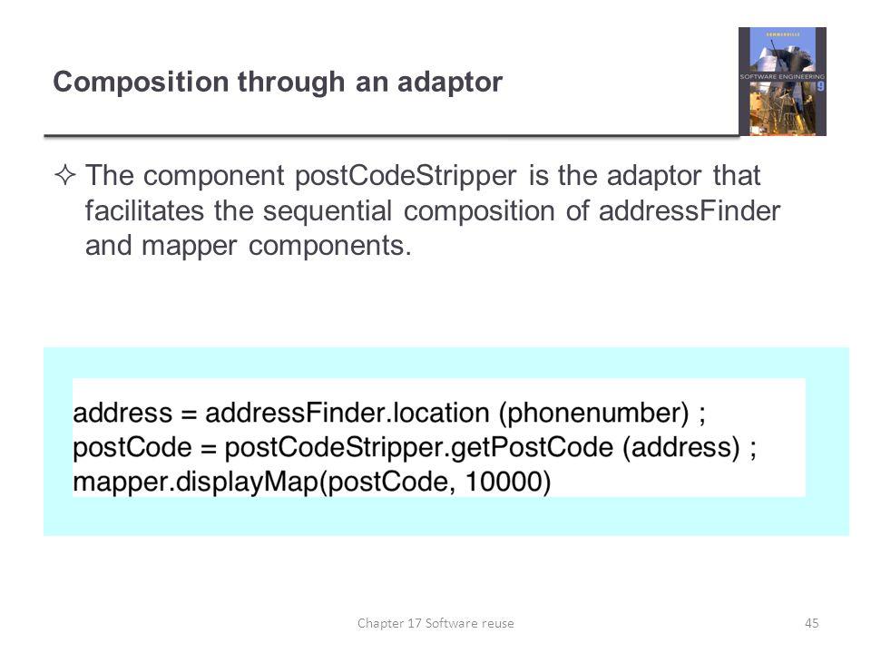 Composition through an adaptor