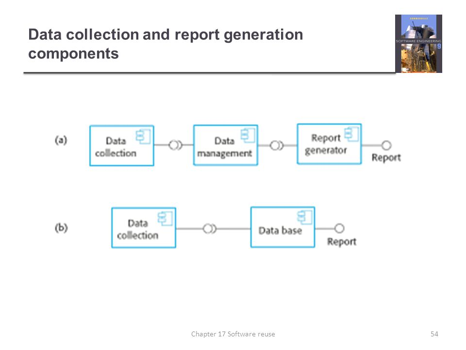 Data collection and report generation components