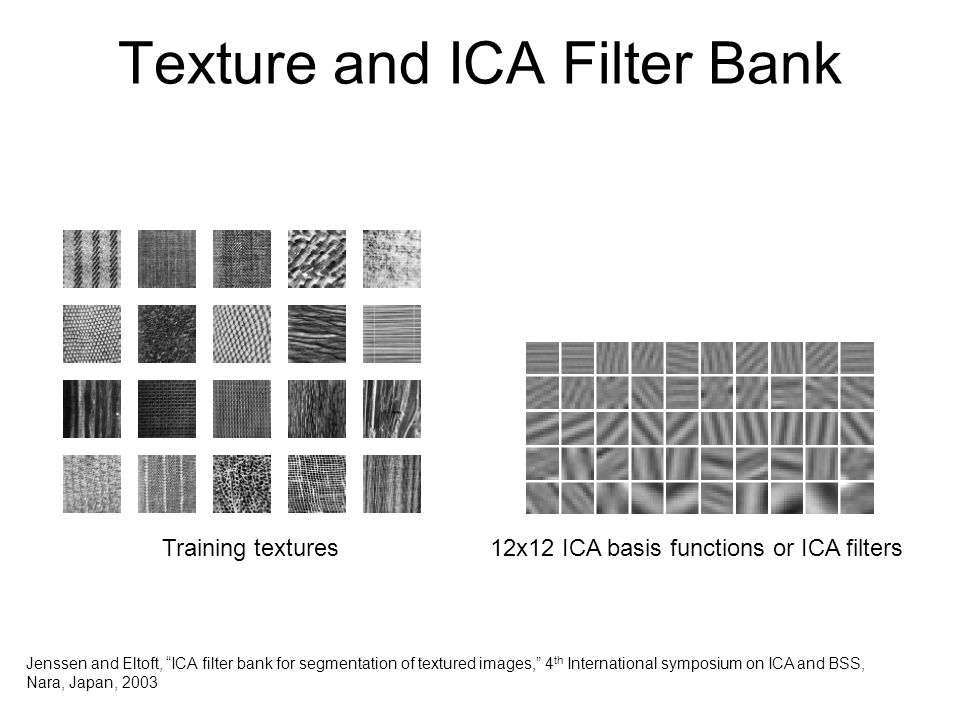 Texture and ICA Filter Bank