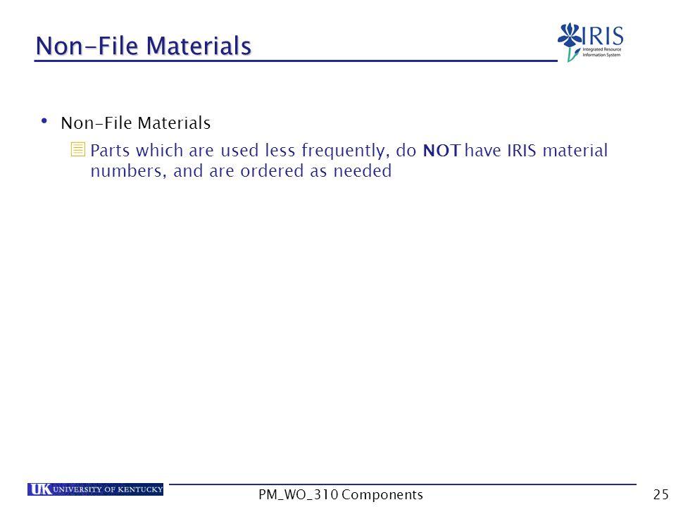 Non-File Materials Non-File Materials
