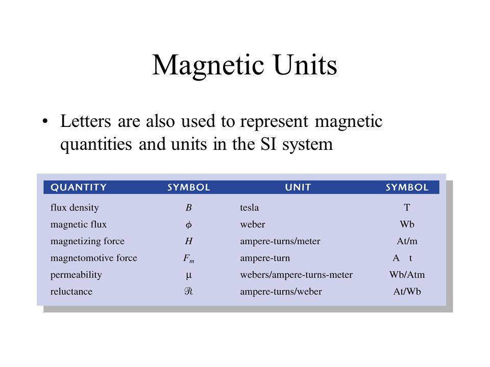 Magnetic Units Letters are also used to represent magnetic quantities and units in the SI system