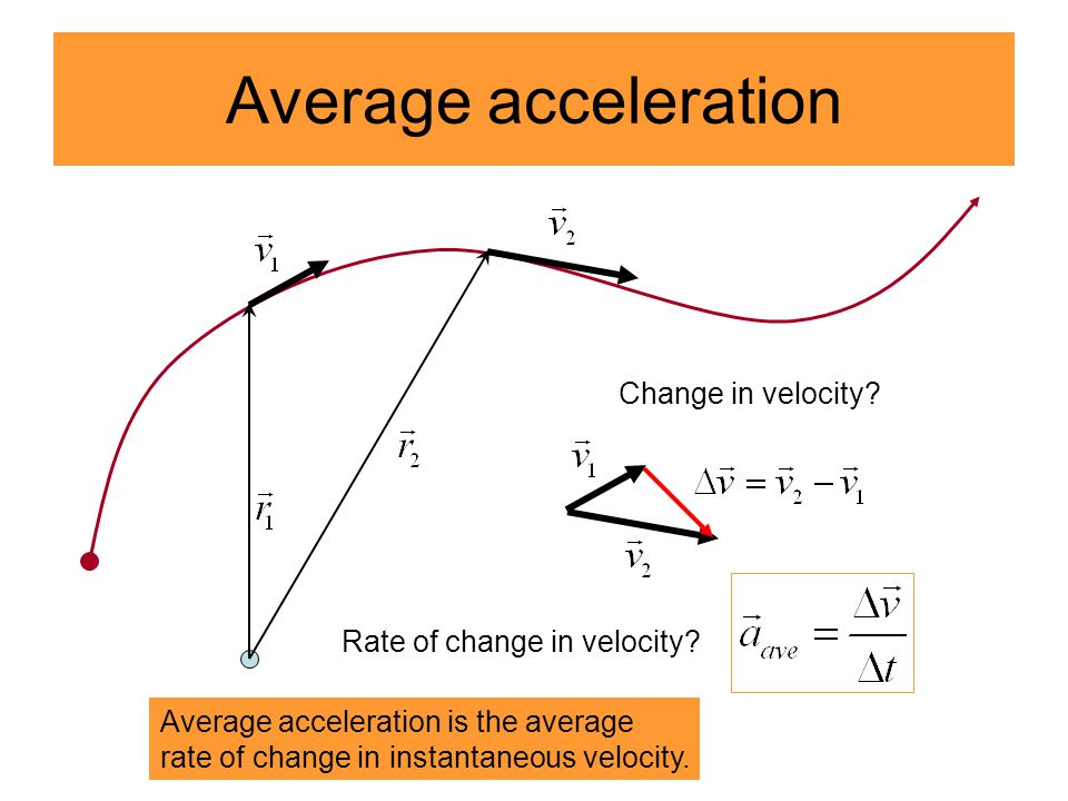 Average acceleration Change in velocity Rate of change in velocity