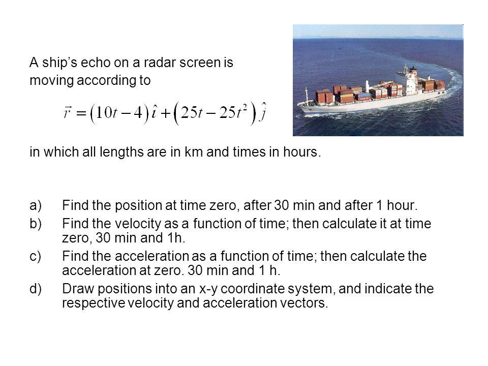 A ship's echo on a radar screen is