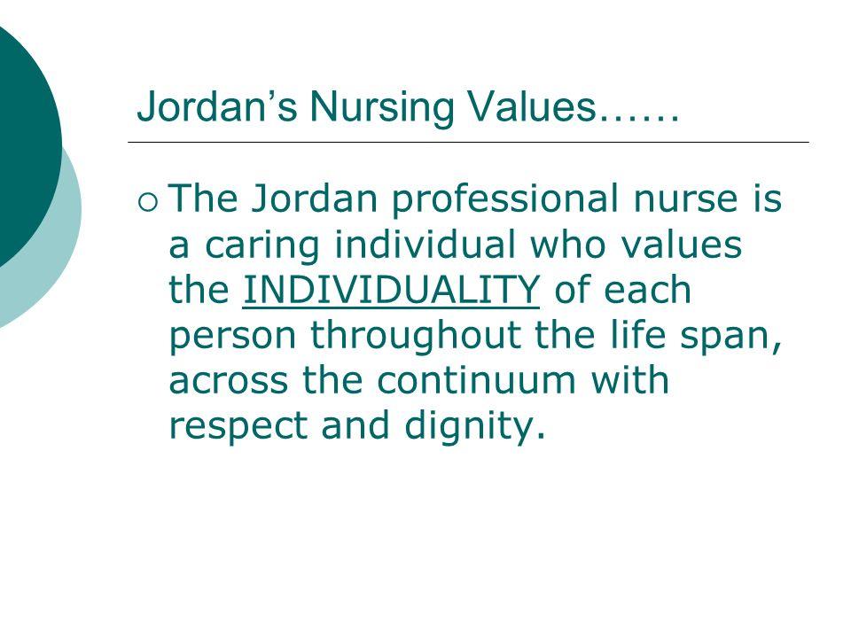 Jordan's Nursing Values……