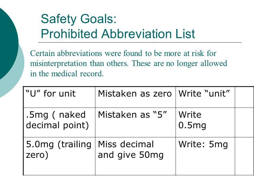 Safety Goals: Prohibited Abbreviation List