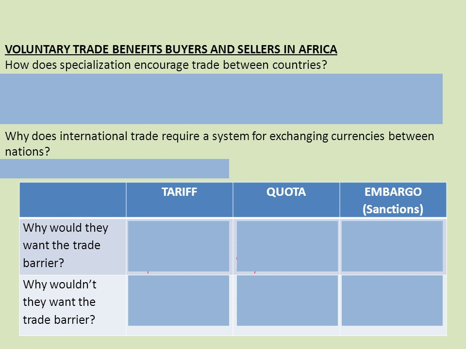 TARIFF QUOTA EMBARGO (Sanctions)