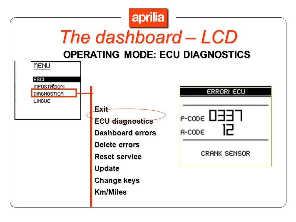 OPERATING MODE: ECU DIAGNOSTICS
