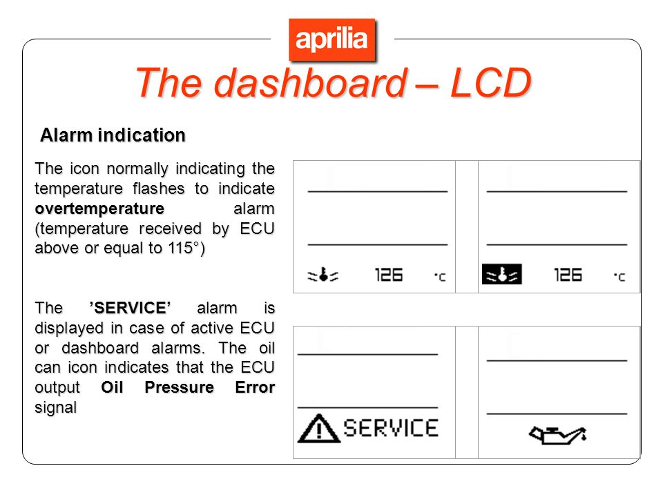 The dashboard – LCD Alarm indication