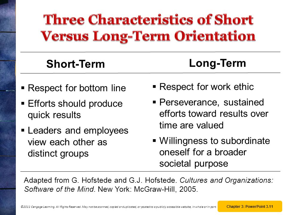 Three Characteristics of Short Versus Long-Term Orientation