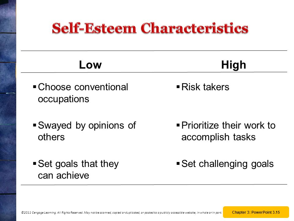 Self-Esteem Characteristics