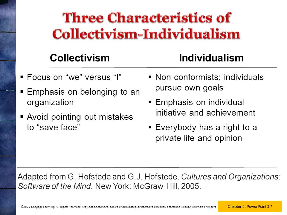 Three Characteristics of Collectivism-Individualism