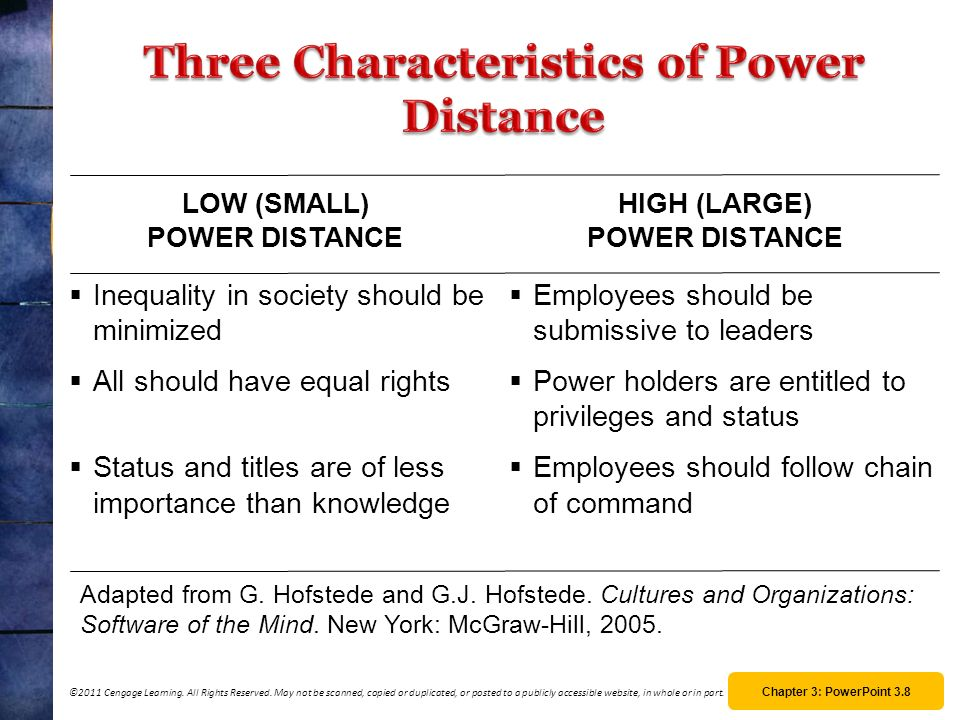 Three Characteristics of Power Distance