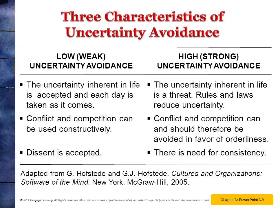 Three Characteristics of Uncertainty Avoidance