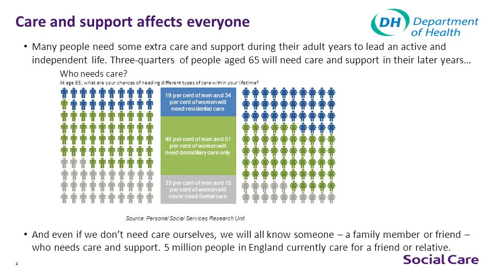 Care and support affects everyone