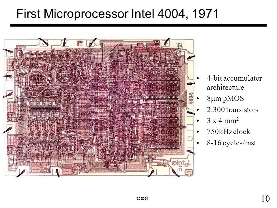 First Microprocessor Intel 4004, 1971