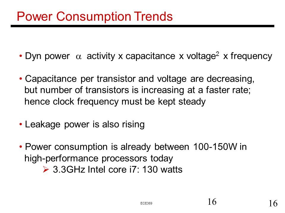 Power Consumption Trends