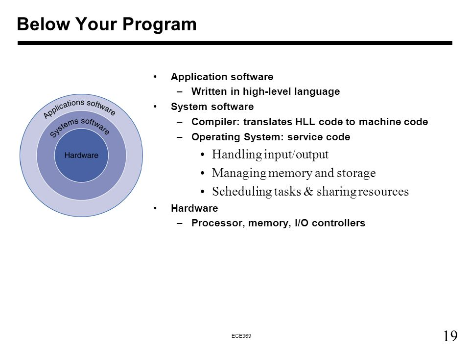 Below Your Program Handling input/output Managing memory and storage