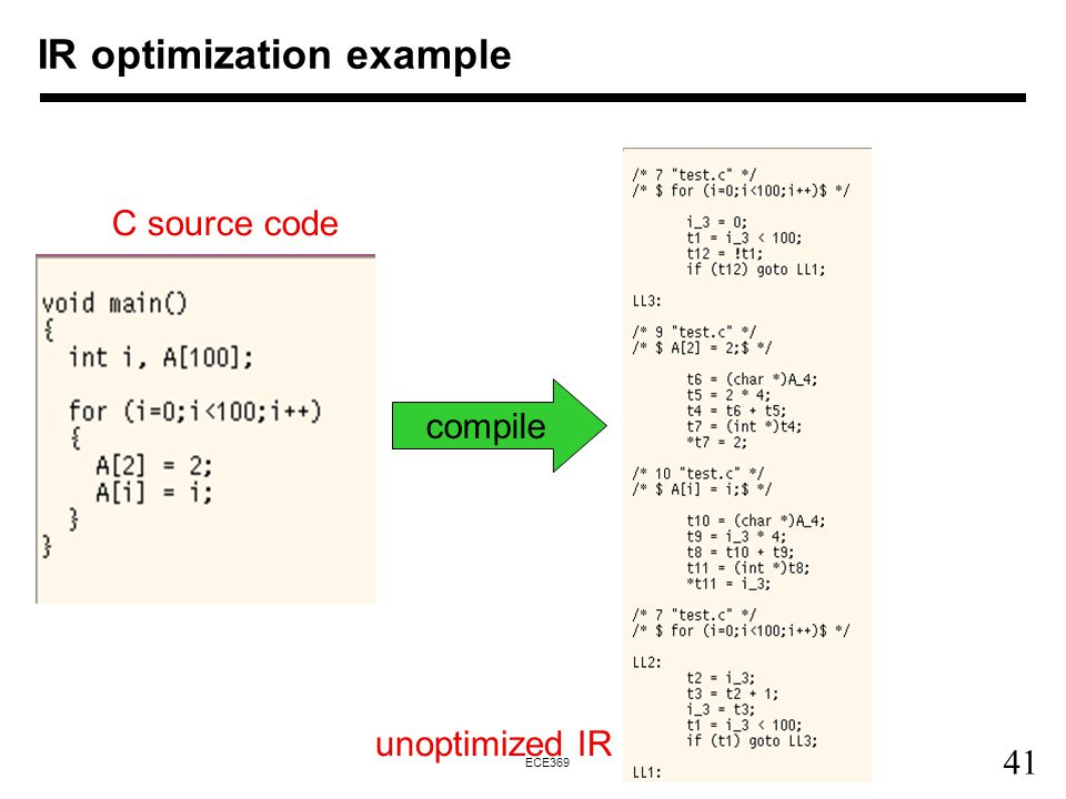 IR optimization example