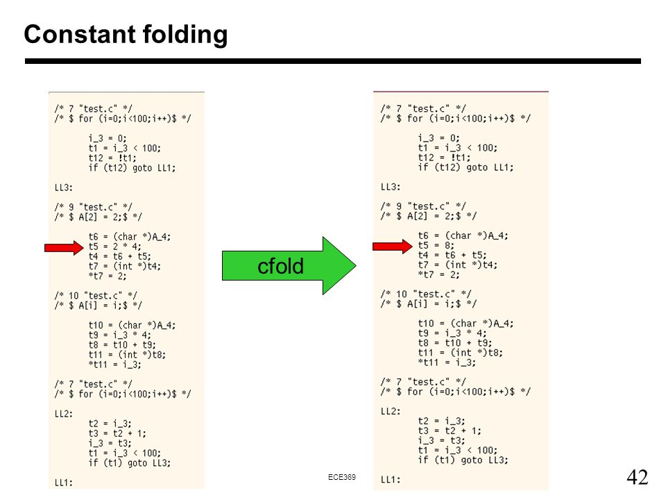 Constant folding cfold