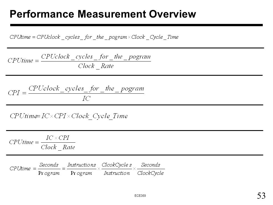 Performance Measurement Overview