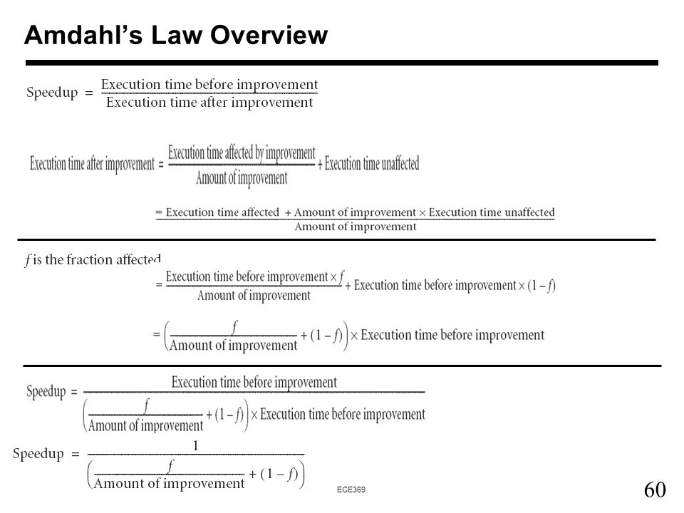 Amdahl's Law Overview