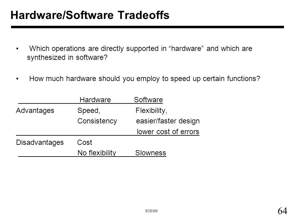 Hardware/Software Tradeoffs