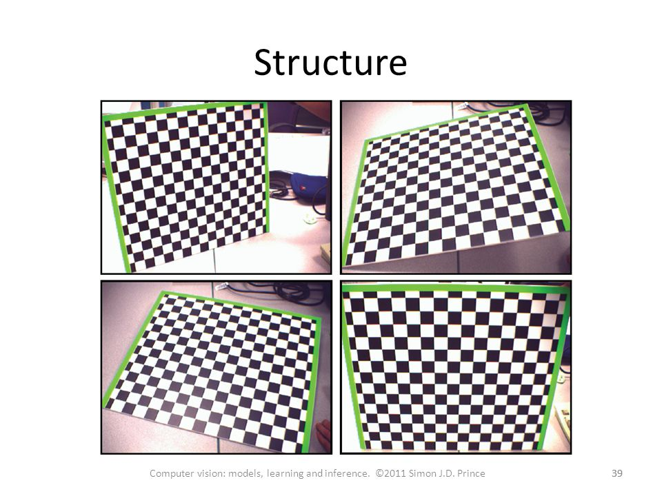 Structure Computer vision: models, learning and inference. ©2011 Simon J.D. Prince 39