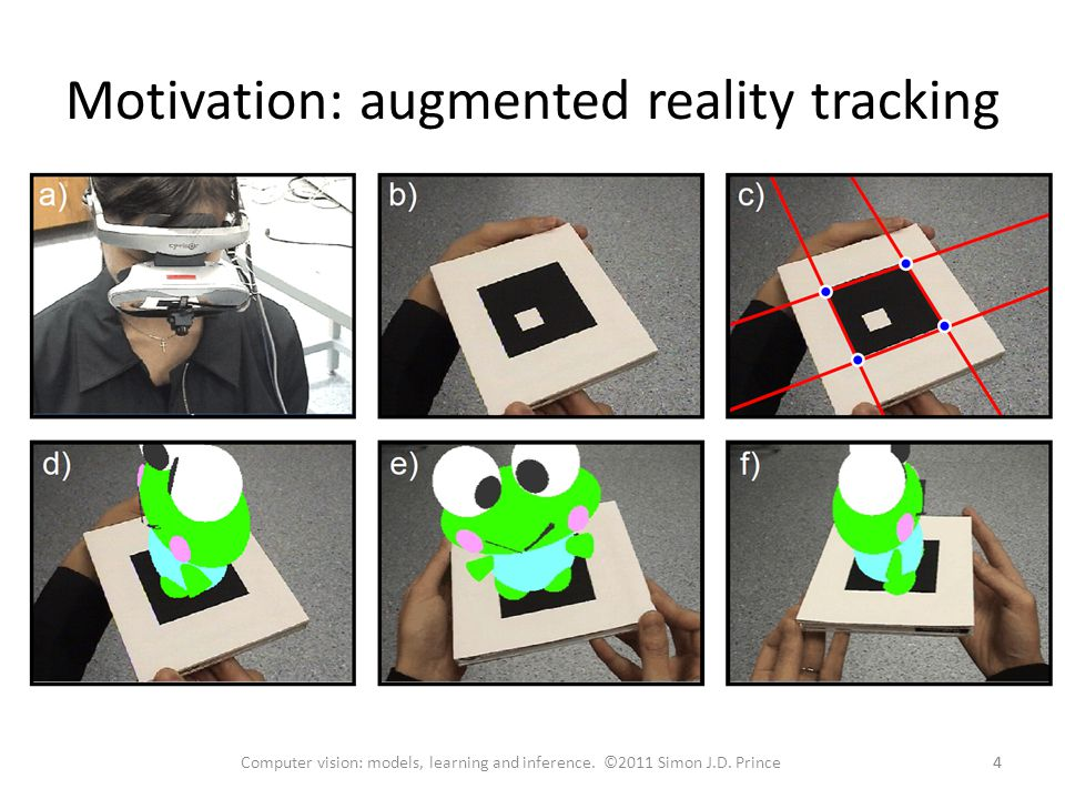 Motivation: augmented reality tracking