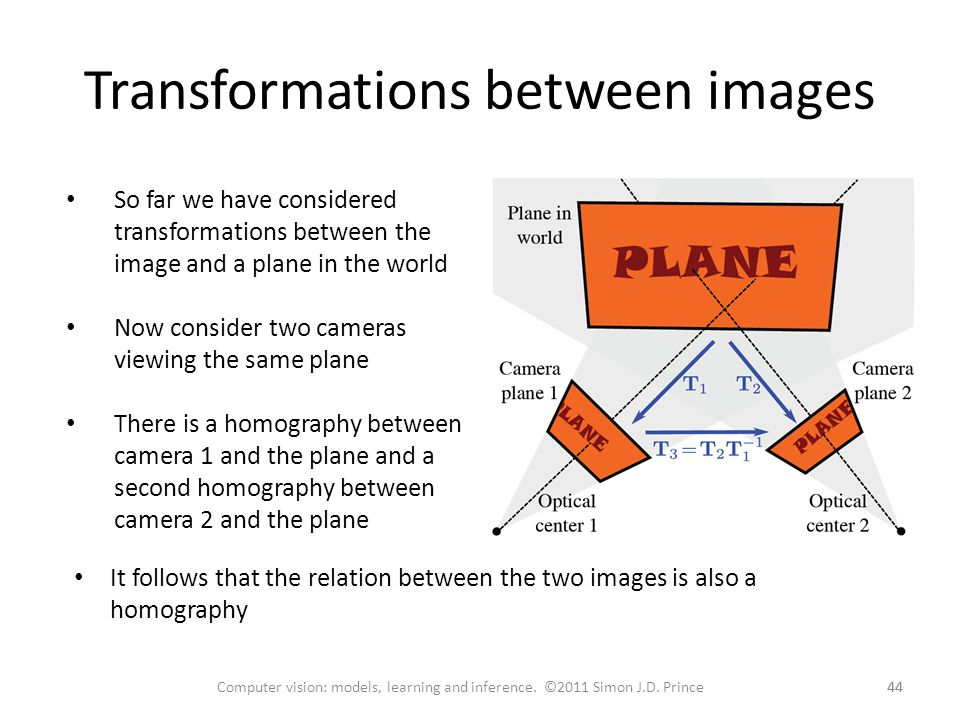 Transformations between images