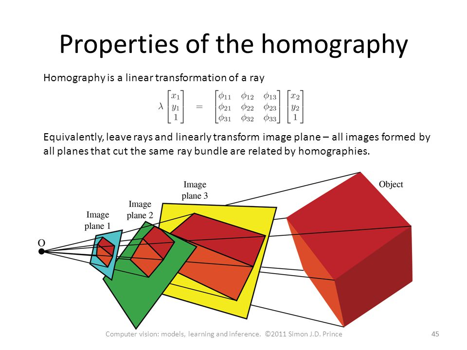 Properties of the homography