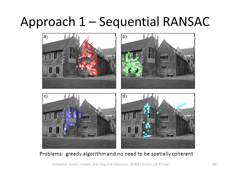 Approach 1 – Sequential RANSAC