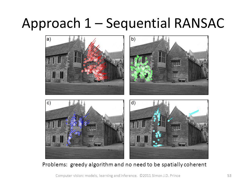 Approach 1 – Sequential RANSAC
