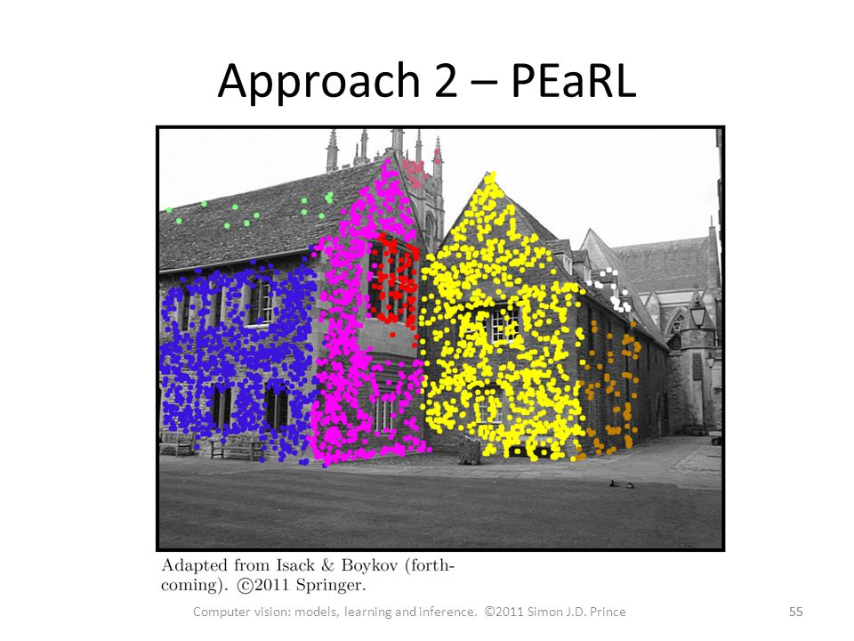 Approach 2 – PEaRL Computer vision: models, learning and inference. ©2011 Simon J.D. Prince 55