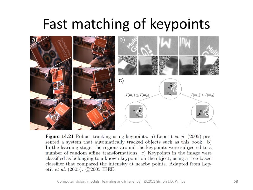 Fast matching of keypoints