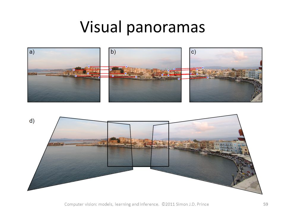 Visual panoramas Computer vision: models, learning and inference. ©2011 Simon J.D. Prince 59