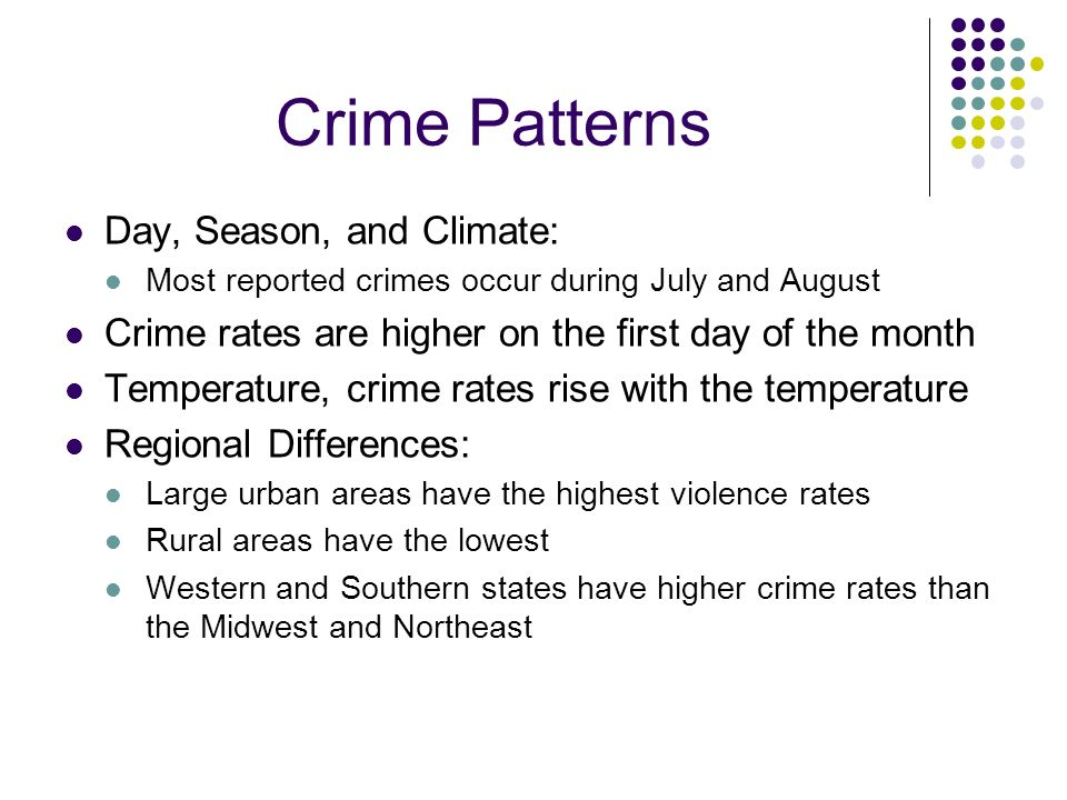 Crime Patterns Day, Season, and Climate: