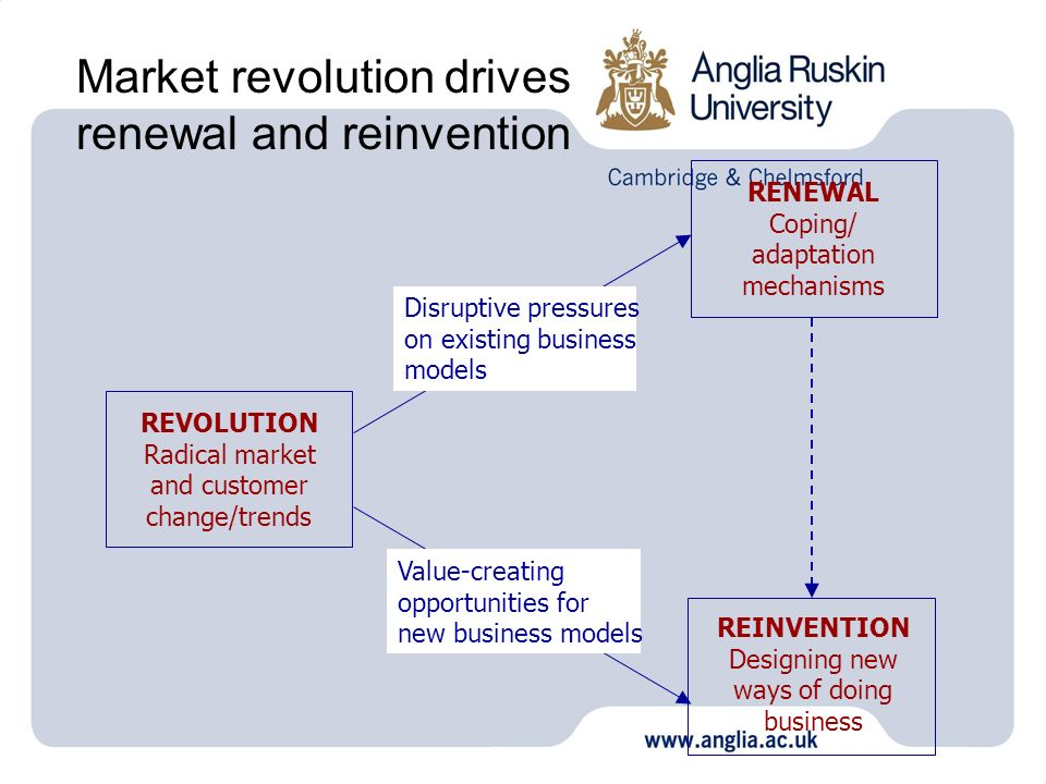 Market revolution drives renewal and reinvention
