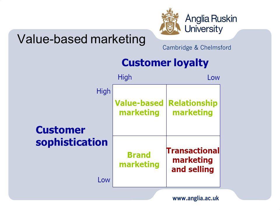 Value-based marketing