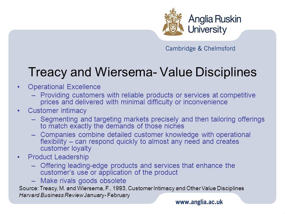 Treacy and Wiersema- Value Disciplines