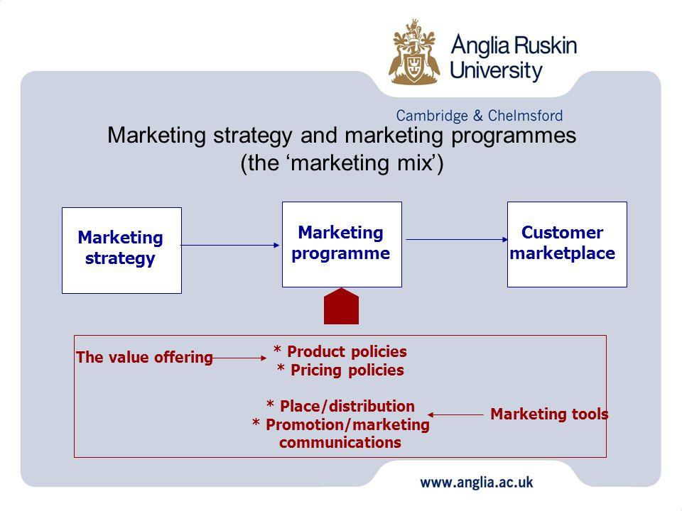 Marketing strategy and marketing programmes (the 'marketing mix')