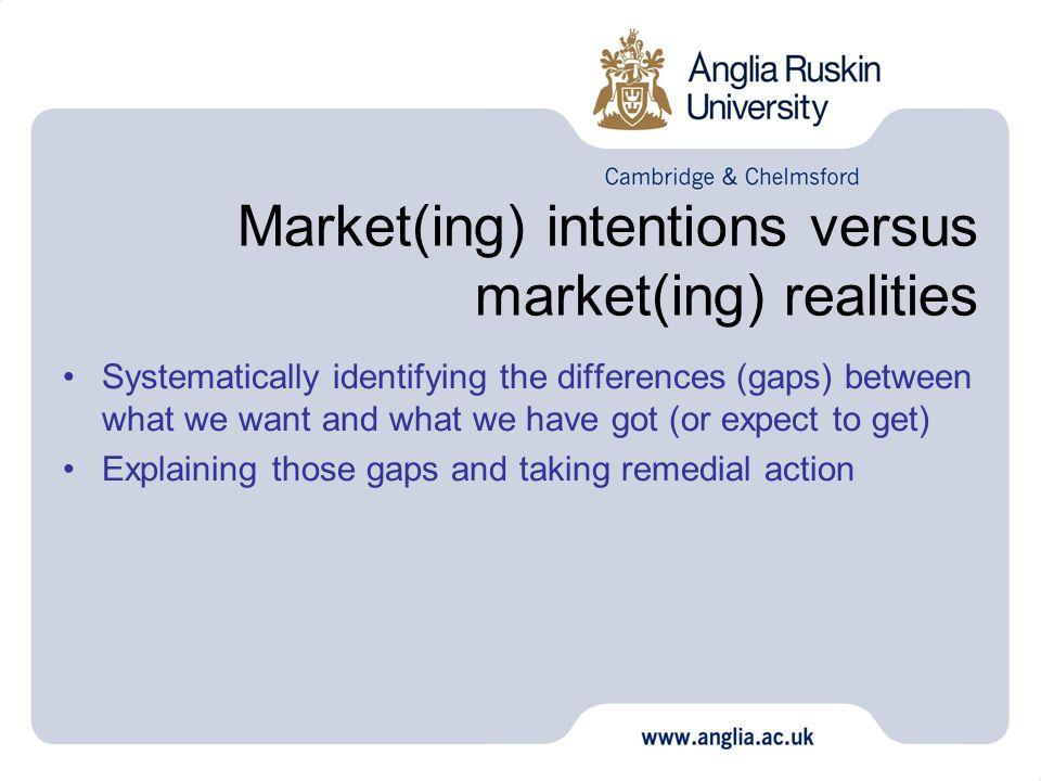 Market(ing) intentions versus market(ing) realities