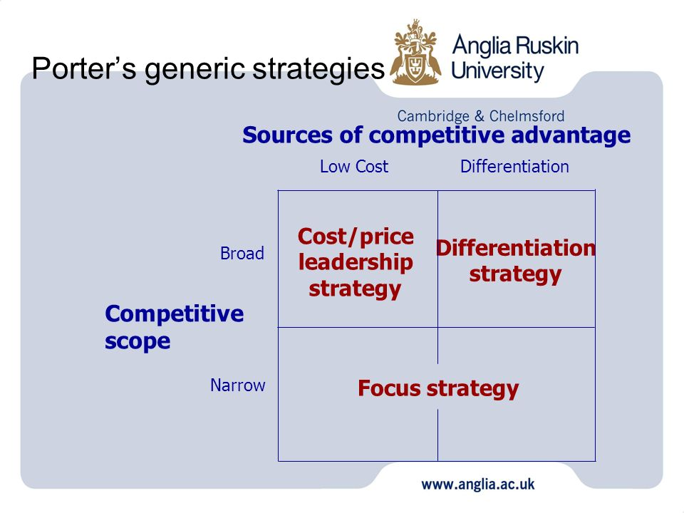 the use of porter generic strategies An introduction to porter's generic strategies september 2, 2015 april 24, 2017 by capsim michael porter, an economic researcher, examined the competitive behaviors.