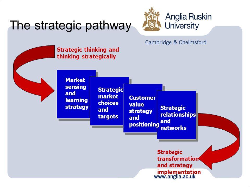 The strategic pathway Strategic thinking and thinking strategically