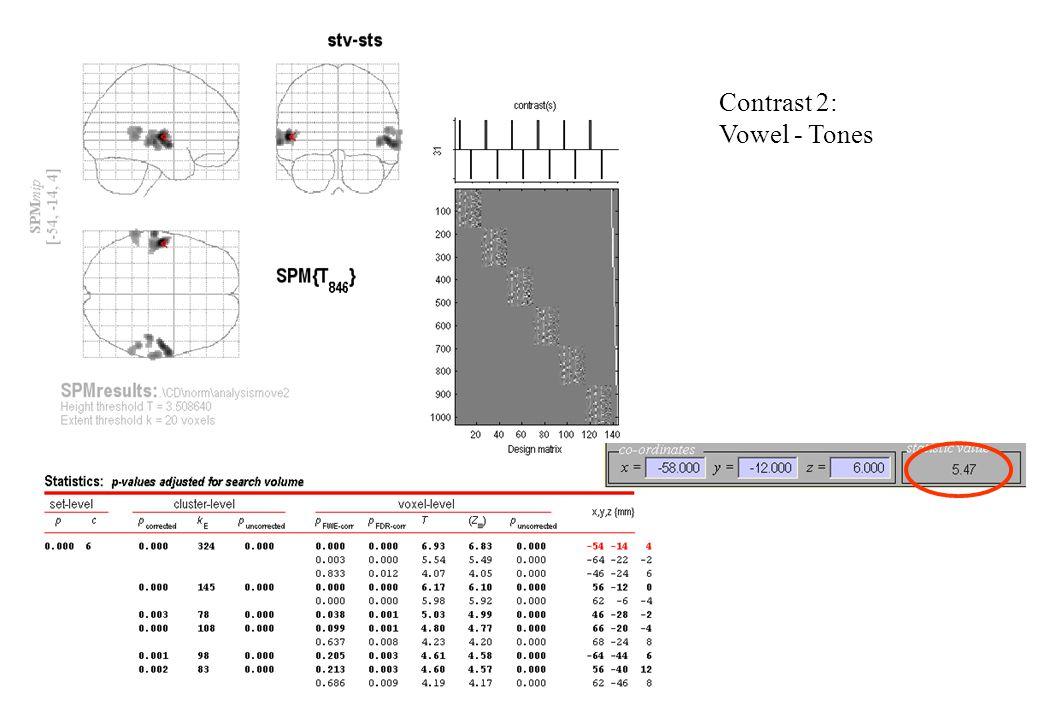 Contrast 2: Vowel - Tones